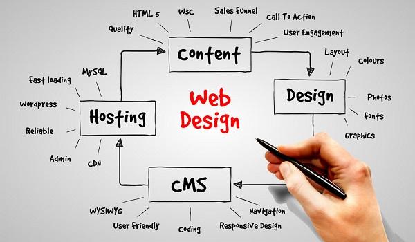 Hãy xác định mục tiêu và định hướng cụ thể trước khi xây dựng một website!